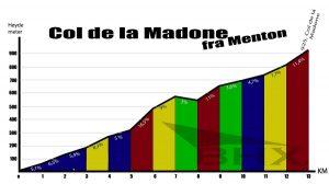 Col_de_la_Madone_profile-page-001